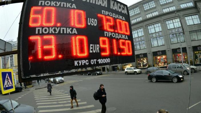 crise du rouble